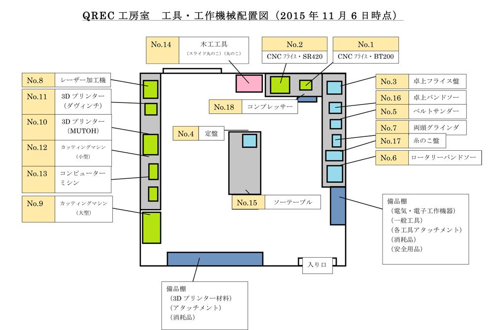 Microsoft Word - ★QREC工房工具・工作機械配置図_201