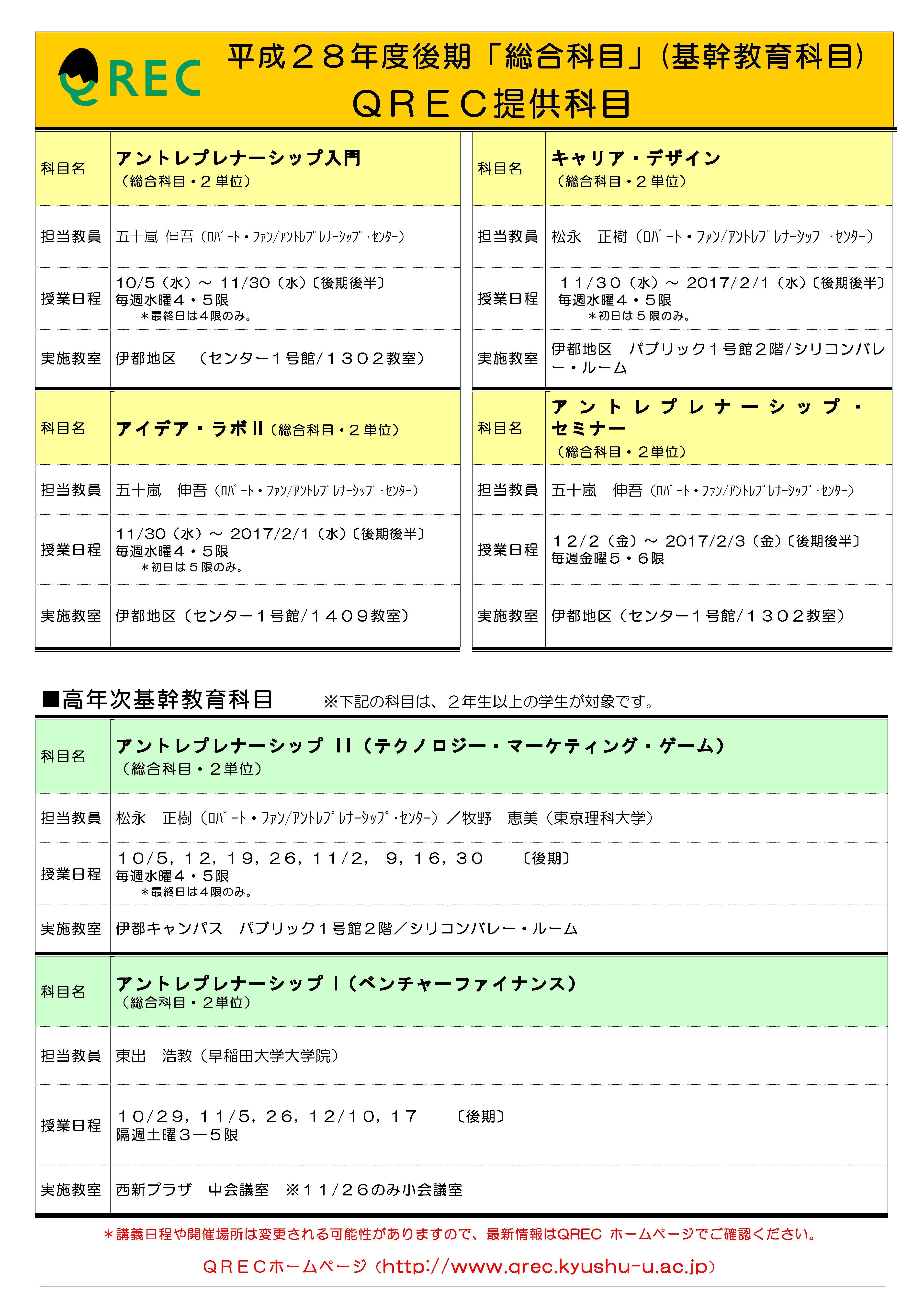 【掲示②】A3判_QREC科目講義(H28後期)_QREC版_ページ_1